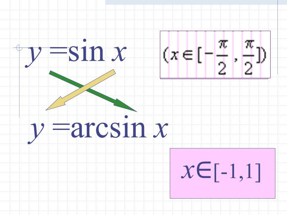 y =sin x y =arcsin x x∈[-1,1]